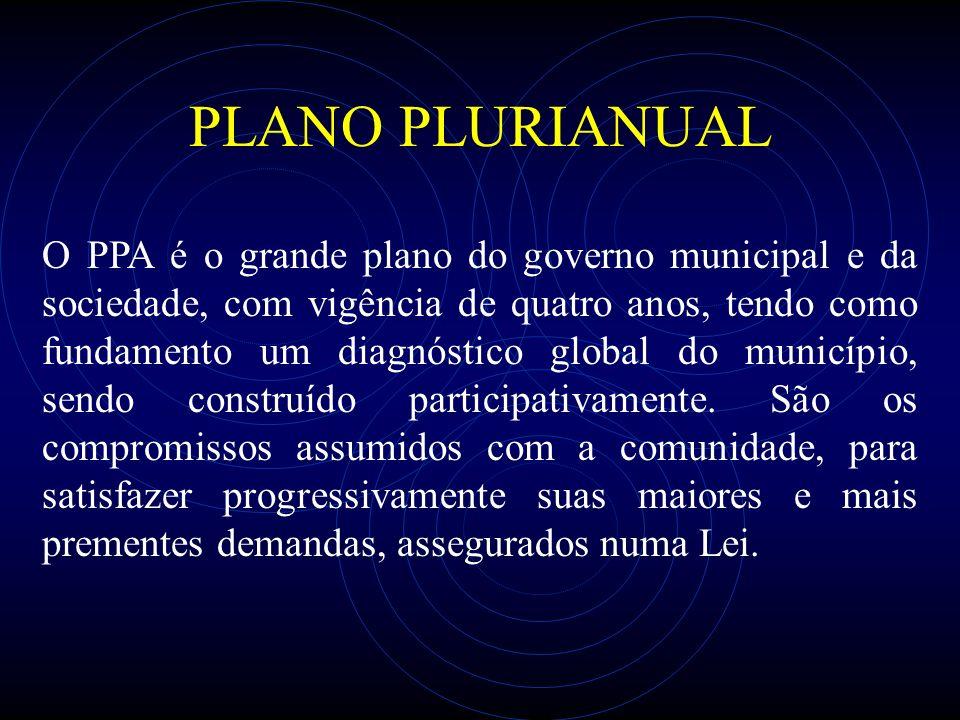 PLANO PLURIANUAL O PPA é o grande plano do governo municipal e da sociedade, com vigência de quatro anos, tendo como fundamento um diagnóstico global