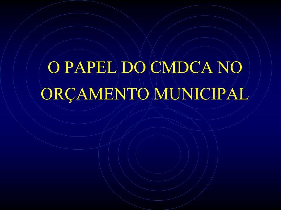 O PAPEL DO CMDCA NO ORÇAMENTO MUNICIPAL
