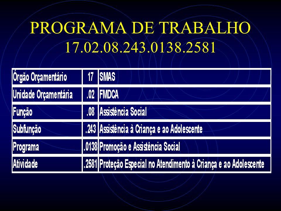 PROGRAMA DE TRABALHO 17.02.08.243.0138.2581