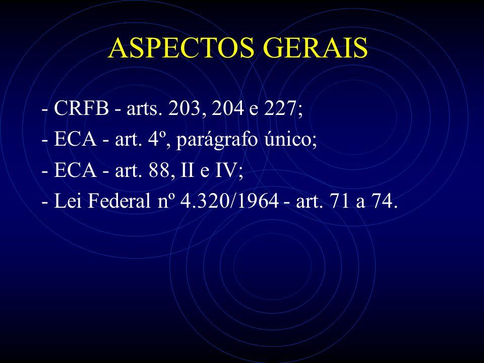 ASPECTOS GERAIS - CRFB - arts. 203, 204 e 227; - ECA - art. 4º, parágrafo único; - ECA - art. 88, II e IV; - Lei Federal nº 4.320/1964 - art. 71 a 74.