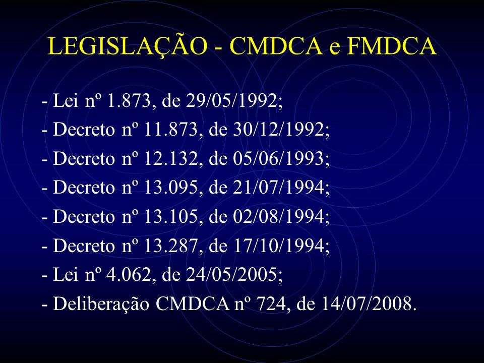 LEGISLAÇÃO - CMDCA e FMDCA - Lei nº 1.873, de 29/05/1992; - Decreto nº 11.873, de 30/12/1992; - Decreto nº 12.132, de 05/06/1993; - Decreto nº 13.095,