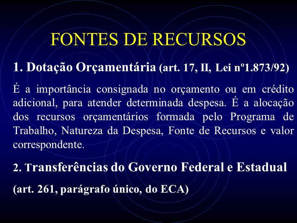 FONTES DE RECURSOS 3.Contribuições de Organismos Nacionais e Internacionais 4.