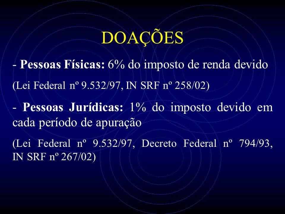 DOAÇÕES - Pessoas Físicas: 6% do imposto de renda devido (Lei Federal nº 9.532/97, IN SRF nº 258/02) - Pessoas Jurídicas: 1% do imposto devido em cada