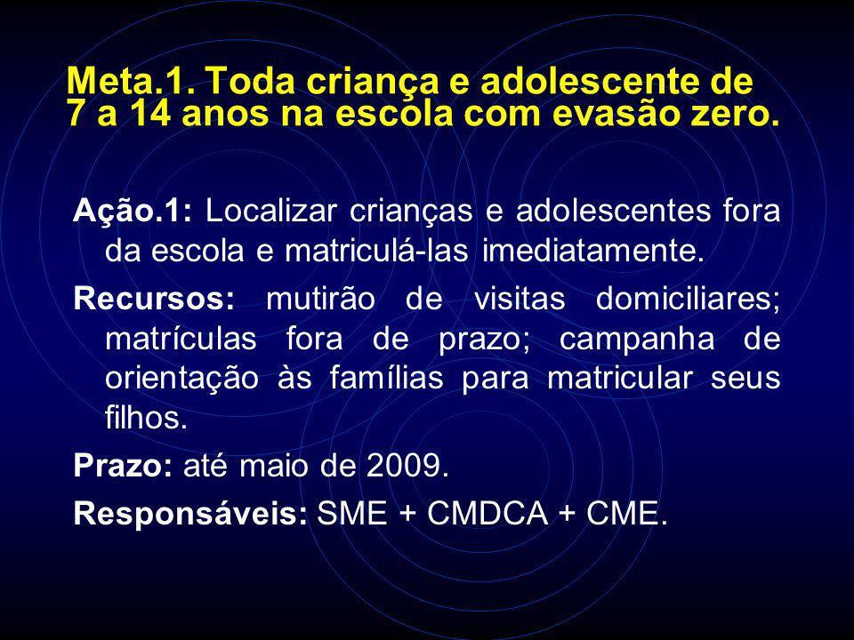 Meta.1. Toda criança e adolescente de 7 a 14 anos na escola com evasão zero. Ação.1: Localizar crianças e adolescentes fora da escola e matriculá-las