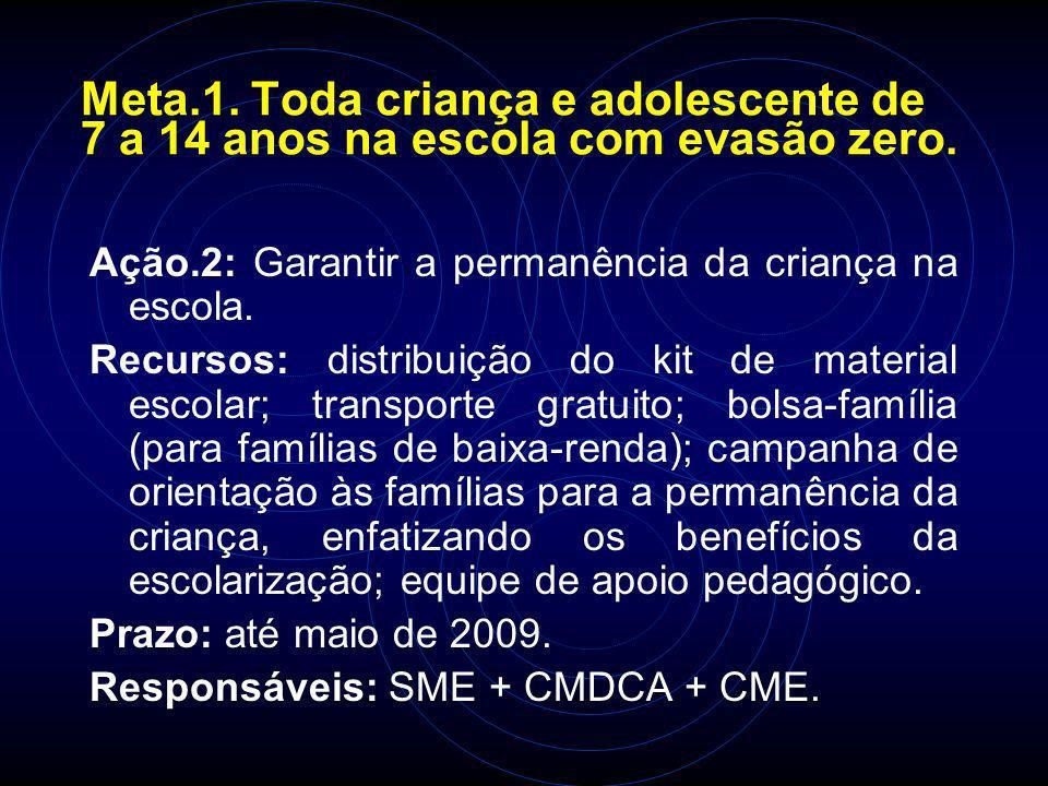 Meta.1. Toda criança e adolescente de 7 a 14 anos na escola com evasão zero. Ação.2: Garantir a permanência da criança na escola. Recursos: distribuiç