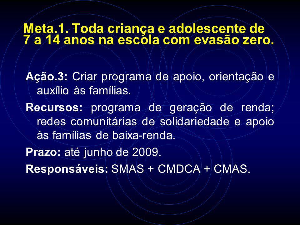 Meta.1. Toda criança e adolescente de 7 a 14 anos na escola com evasão zero. Ação.3: Criar programa de apoio, orientação e auxílio às famílias. Recurs