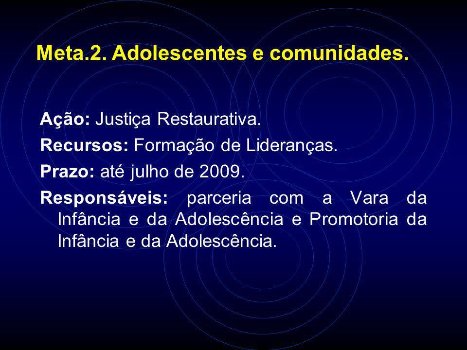 Meta.2. Adolescentes e comunidades. Ação: Justiça Restaurativa. Recursos: Formação de Lideranças. Prazo: até julho de 2009. Responsáveis: parceria com