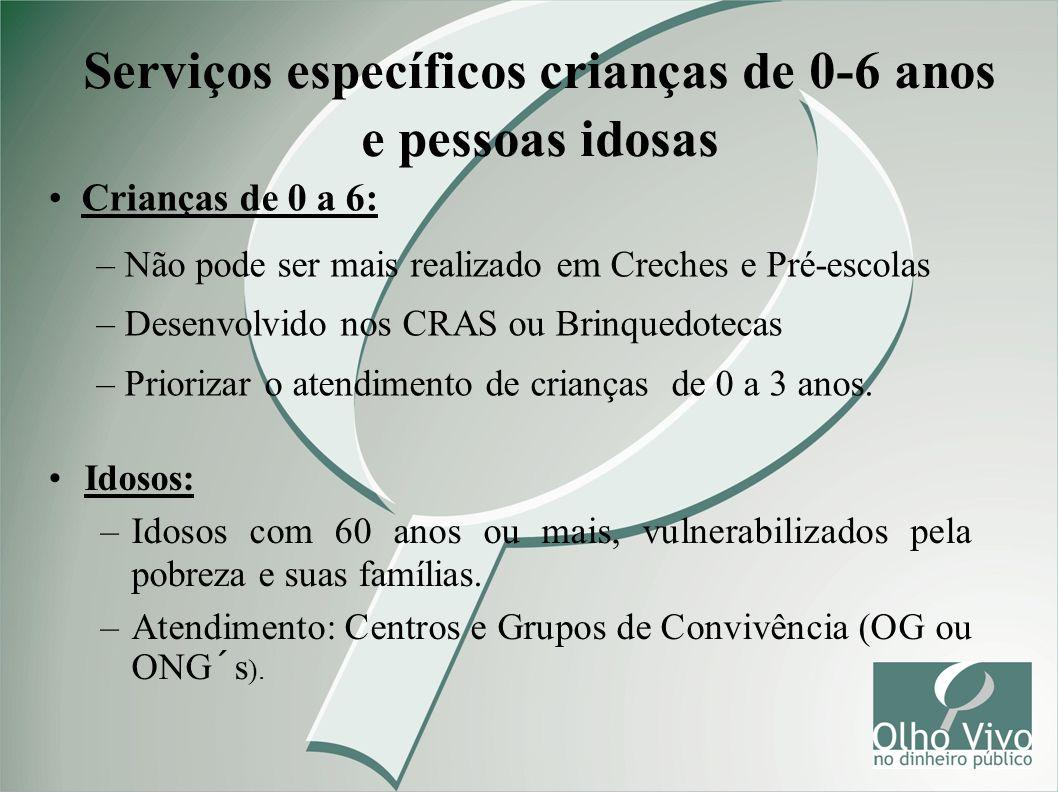 Serviços específicos crianças de 0-6 anos e pessoas idosas Idosos: –Idosos com 60 anos ou mais, vulnerabilizados pela pobreza e suas famílias.