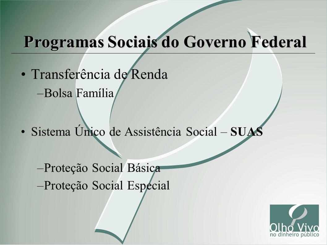 Transferência de Renda –Bolsa Família Sistema Único de Assistência Social – SUAS –Proteção Social Básica –Proteção Social Especial Programas Sociais do Governo Federal
