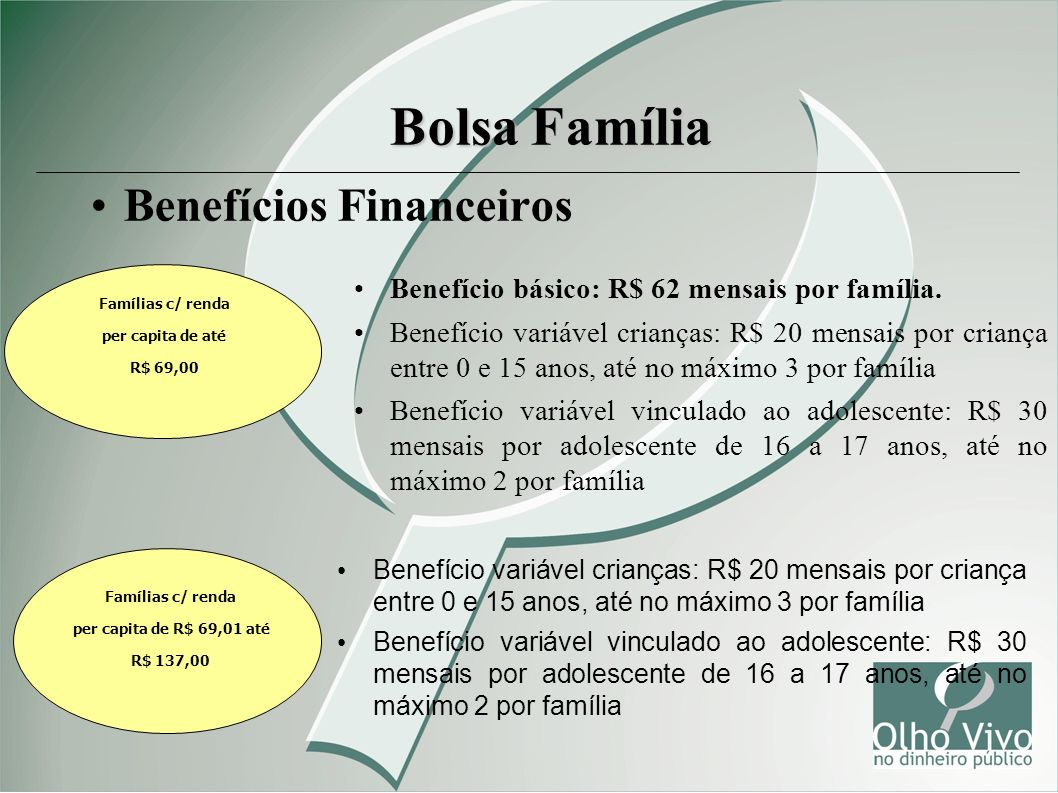 Benefícios Financeiros Bolsa Família Famílias c/ renda per capita de R$ 69,01 até R$ 137,00 Famílias c/ renda per capita de até R$ 69,00 Benefício básico: R$ 62 mensais por família.