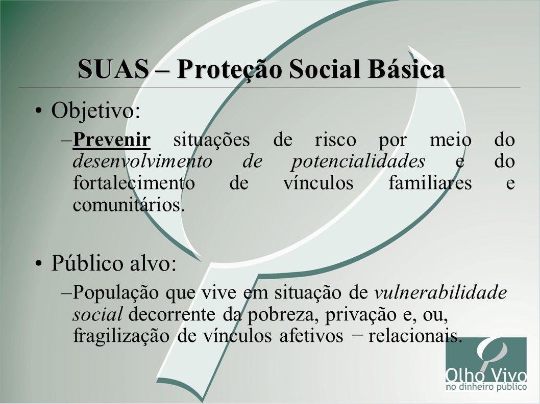Objetivo: –Prevenir situações de risco por meio do desenvolvimento de potencialidades e do fortalecimento de vínculos familiares e comunitários. Públi