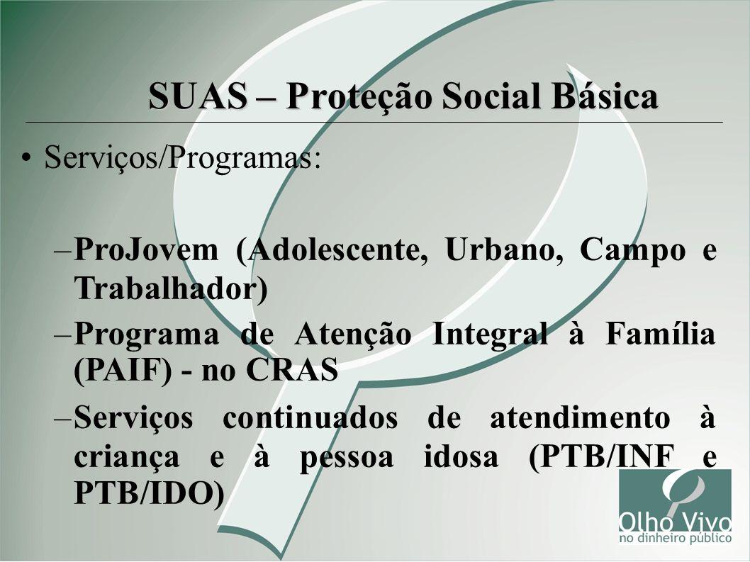 Serviços/Programas: –ProJovem (Adolescente, Urbano, Campo e Trabalhador) –Programa de Atenção Integral à Família (PAIF) - no CRAS –Serviços continuados de atendimento à criança e à pessoa idosa (PTB/INF e PTB/IDO)