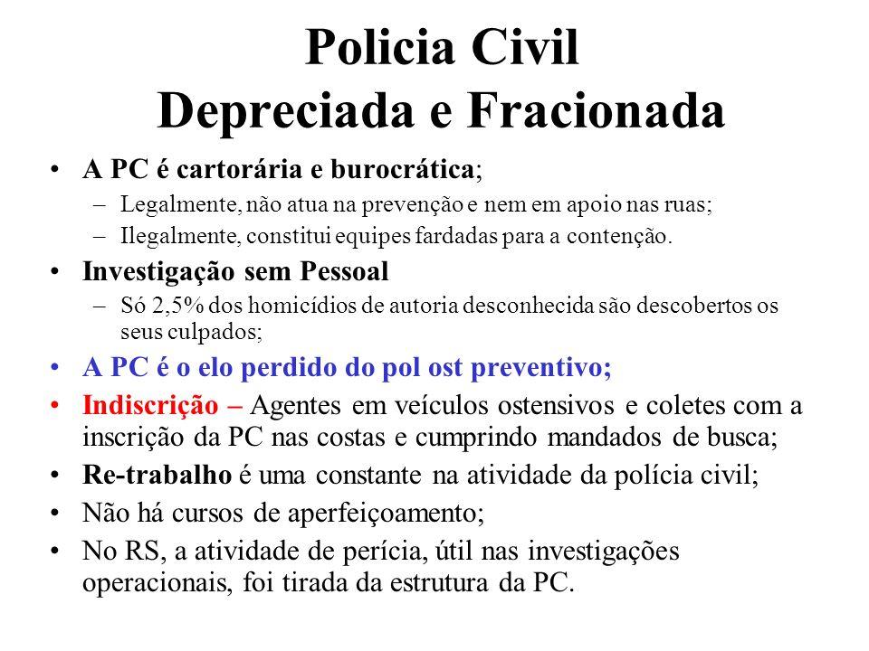 Policia Civil Depreciada e Fracionada A PC é cartorária e burocrática; –Legalmente, não atua na prevenção e nem em apoio nas ruas; –Ilegalmente, const