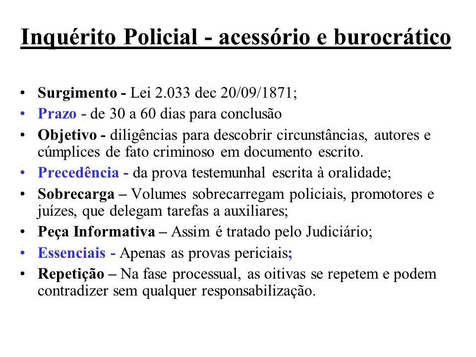 Inquérito Policial - acessório e burocrático Surgimento - Lei 2.033 dec 20/09/1871; Prazo - de 30 a 60 dias para conclusão Objetivo - diligências para