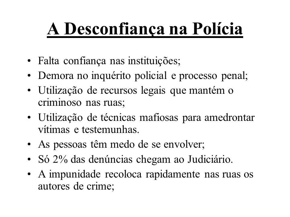 A Desconfiança na Polícia Falta confiança nas instituições; Demora no inquérito policial e processo penal; Utilização de recursos legais que mantém o