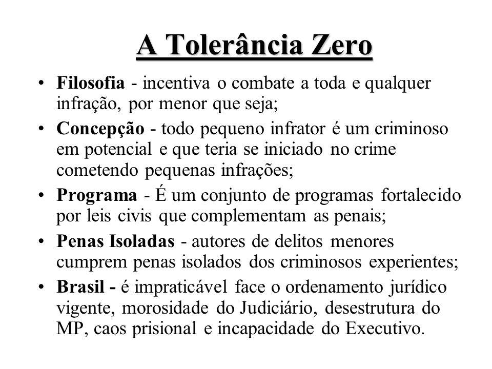 A Tolerância Zero Filosofia - incentiva o combate a toda e qualquer infração, por menor que seja; Concepção - todo pequeno infrator é um criminoso em