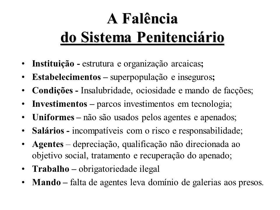 A Falência do Sistema Penitenciário Instituição - estrutura e organização arcaicas; Estabelecimentos – superpopulação e inseguros; Condições - Insalub