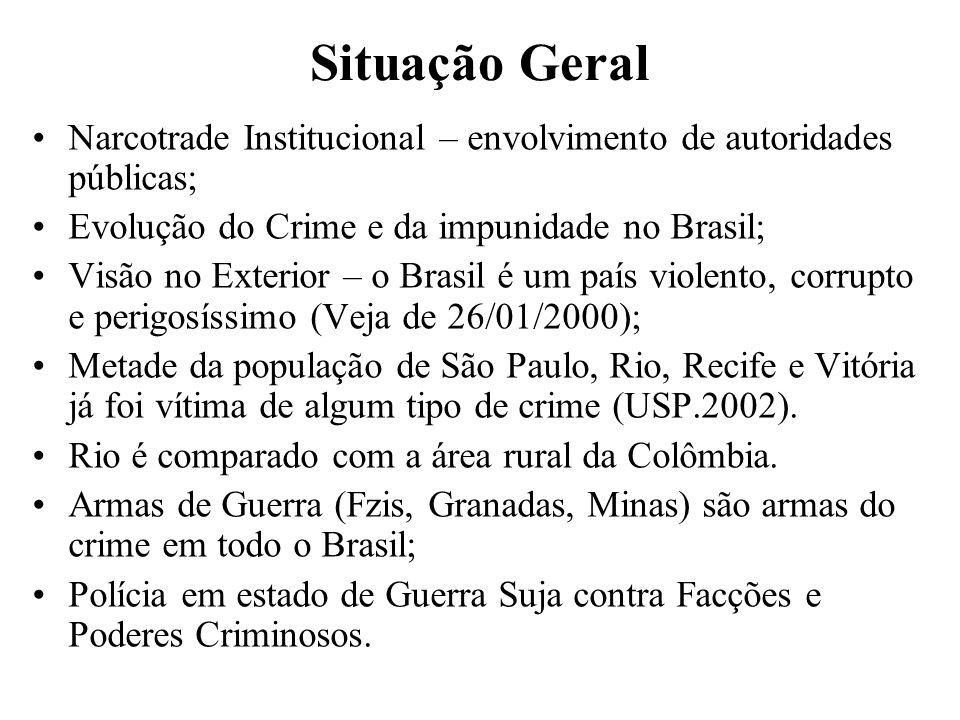 Situação Geral Narcotrade Institucional – envolvimento de autoridades públicas; Evolução do Crime e da impunidade no Brasil; Visão no Exterior – o Bra