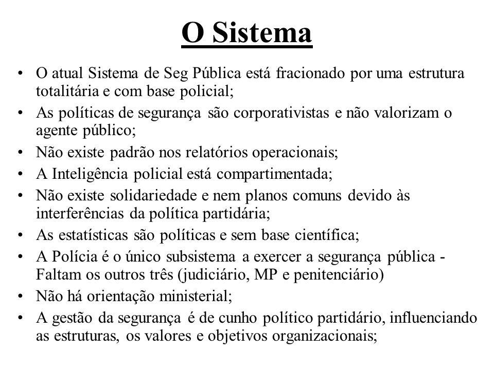 O Sistema O atual Sistema de Seg Pública está fracionado por uma estrutura totalitária e com base policial; As políticas de segurança são corporativis