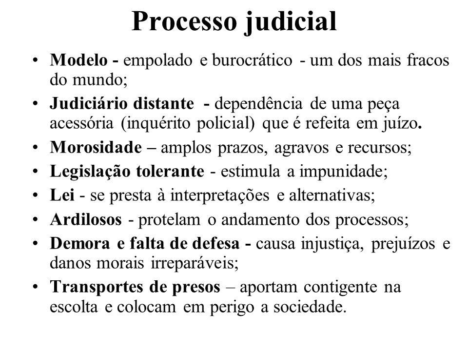 Processo judicial Modelo - empolado e burocrático - um dos mais fracos do mundo; Judiciário distante - dependência de uma peça acessória (inquérito po