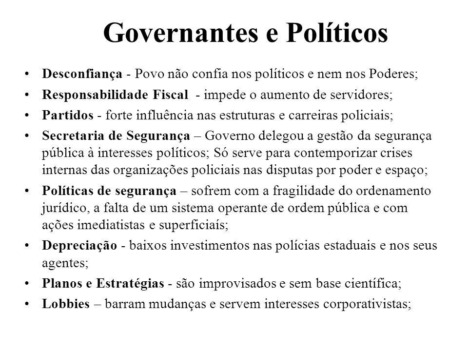 Governantes e Políticos Desconfiança - Povo não confia nos políticos e nem nos Poderes; Responsabilidade Fiscal - impede o aumento de servidores; Part