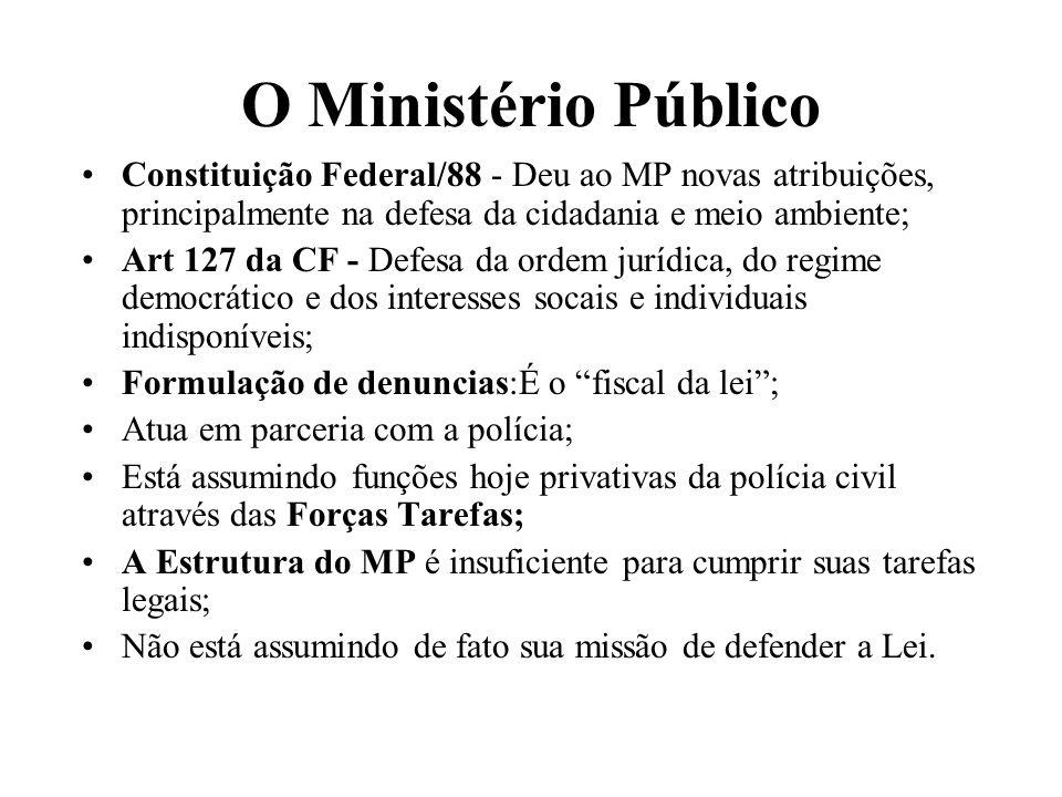 O Ministério Público Constituição Federal/88 - Deu ao MP novas atribuições, principalmente na defesa da cidadania e meio ambiente; Art 127 da CF - Def