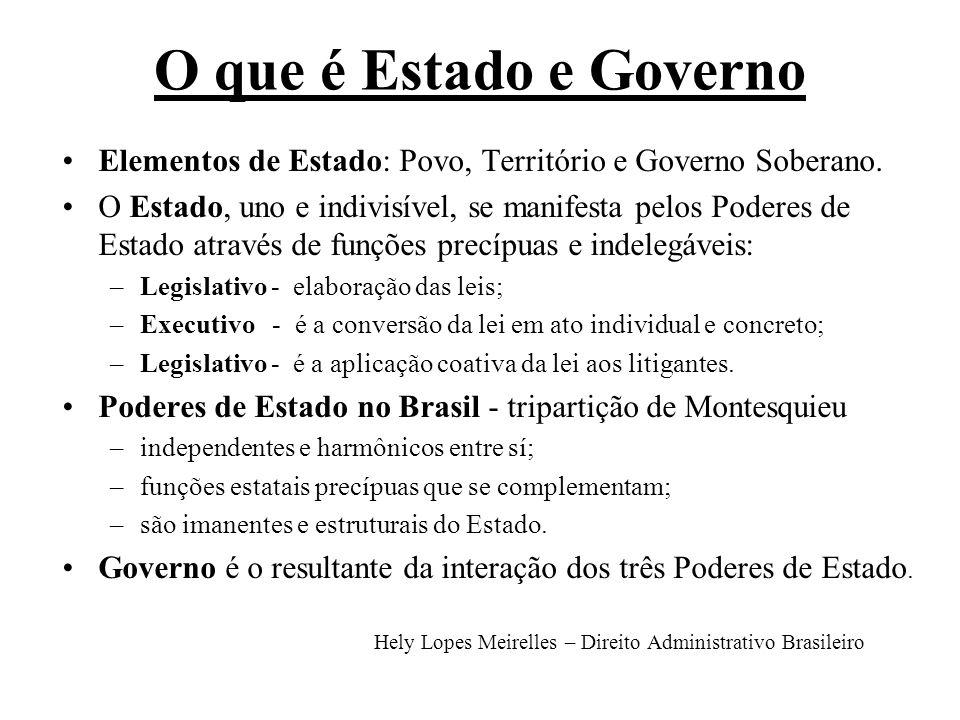 O que é Estado e Governo Elementos de Estado: Povo, Território e Governo Soberano. O Estado, uno e indivisível, se manifesta pelos Poderes de Estado a