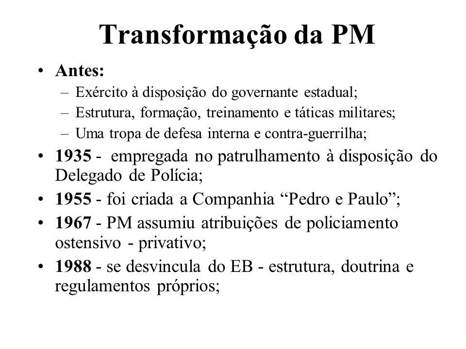 Transformação da PM Antes: –Exército à disposição do governante estadual; –Estrutura, formação, treinamento e táticas militares; –Uma tropa de defesa