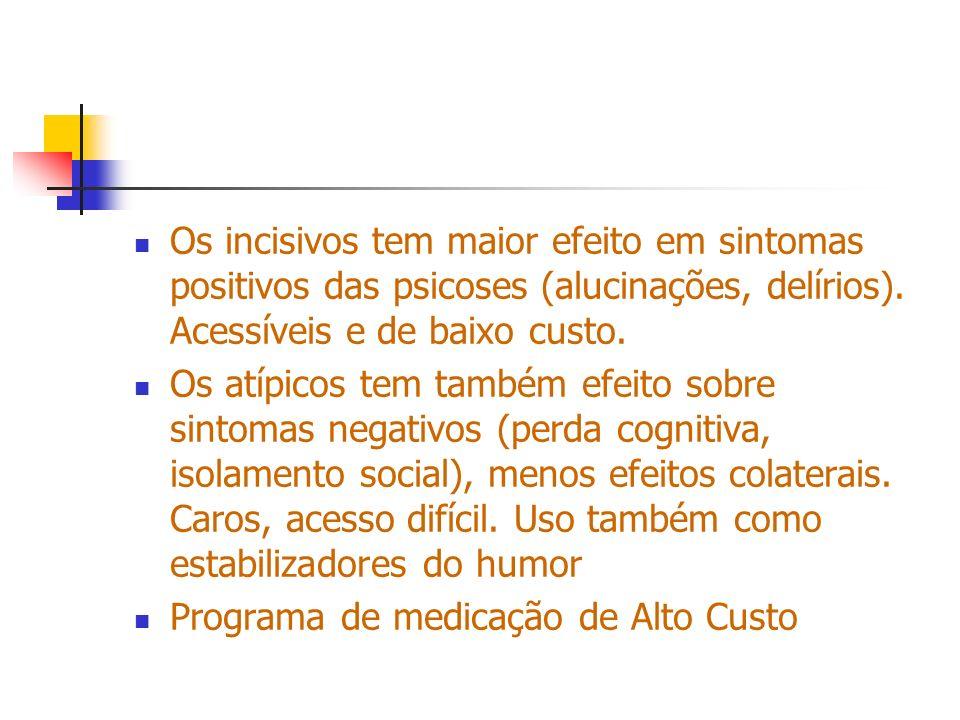 Os incisivos tem maior efeito em sintomas positivos das psicoses (alucinações, delírios). Acessíveis e de baixo custo. Os atípicos tem também efeito s