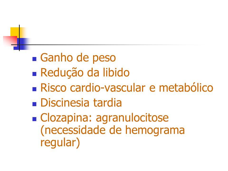 Ganho de peso Redução da libido Risco cardio-vascular e metabólico Discinesia tardia Clozapina: agranulocitose (necessidade de hemograma regular)