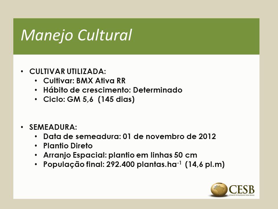 Manejo Cultural CULTIVAR UTILIZADA: Cultivar: BMX Ativa RR Hábito de crescimento: Determinado Ciclo: GM 5,6 (145 dias) SEMEADURA: Data de semeadura: 0