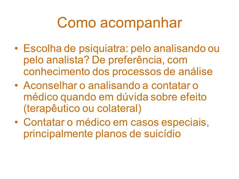 Como acompanhar Escolha de psiquiatra: pelo analisando ou pelo analista.
