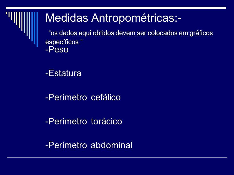 Medidas Antropométricas:- os dados aqui obtidos devem ser colocados em gráficos específicos. -Peso -Estatura -Perímetro cefálico -Perímetro torácico -
