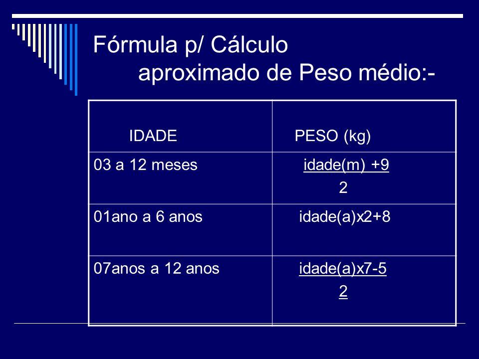 Fórmula p/ Cálculo aproximado de Peso médio:- IDADE PESO (kg) 03 a 12 meses idade(m) +9 2 01ano a 6 anos idade(a)x2+8 07anos a 12 anos idade(a)x7-5 2