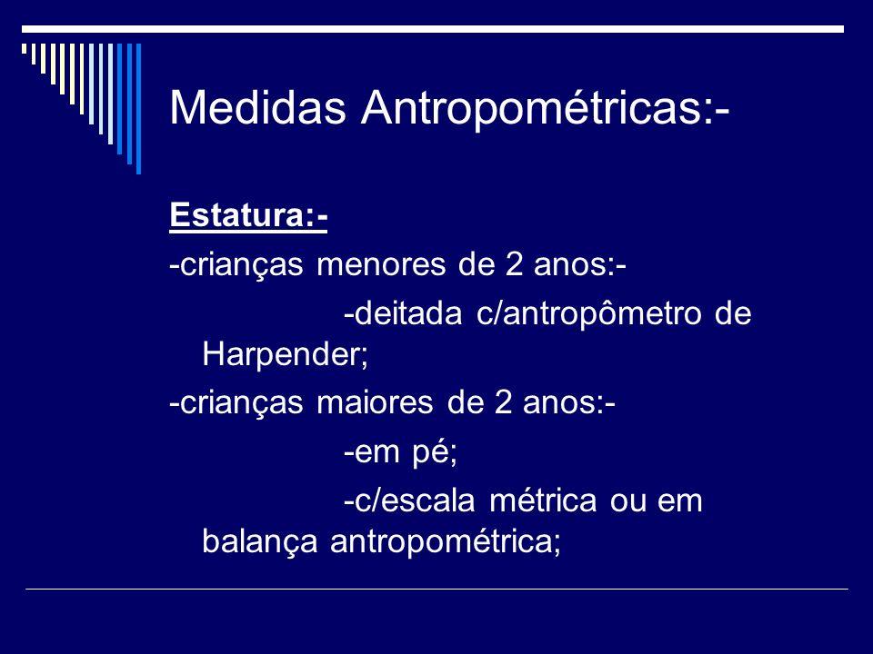 Medidas Antropométricas:- Estatura:- -crianças menores de 2 anos:- -deitada c/antropômetro de Harpender; -crianças maiores de 2 anos:- -em pé; -c/esca