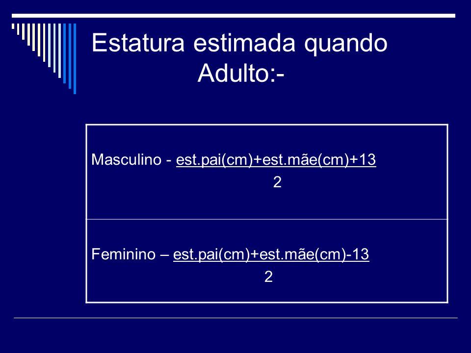 Estatura estimada quando Adulto:- Masculino - est.pai(cm)+est.mãe(cm)+13 2 Feminino – est.pai(cm)+est.mãe(cm)-13 2