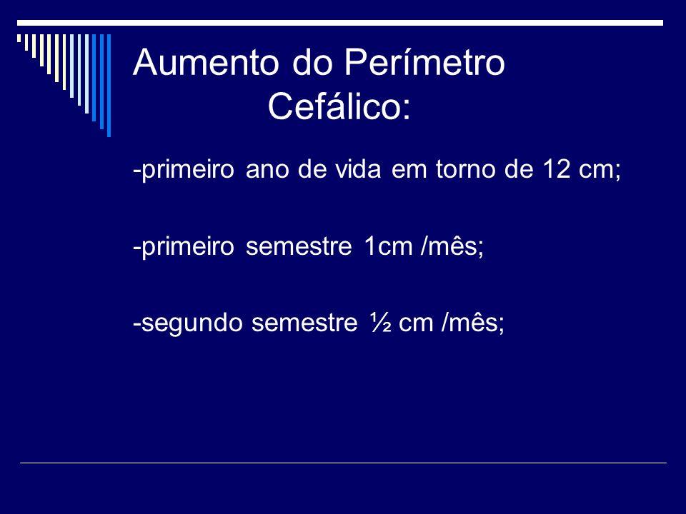 Aumento do Perímetro Cefálico: -primeiro ano de vida em torno de 12 cm; -primeiro semestre 1cm /mês; -segundo semestre ½ cm /mês;