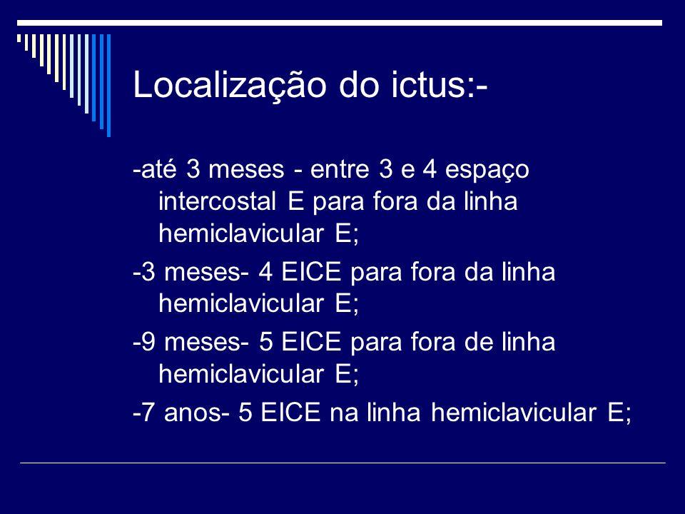 Localização do ictus:- -até 3 meses - entre 3 e 4 espaço intercostal E para fora da linha hemiclavicular E; -3 meses- 4 EICE para fora da linha hemicl