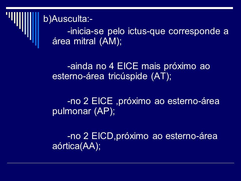 b)Ausculta:- -inicia-se pelo ictus-que corresponde a área mitral (AM); -ainda no 4 EICE mais próximo ao esterno-área tricúspide (AT); -no 2 EICE,próxi
