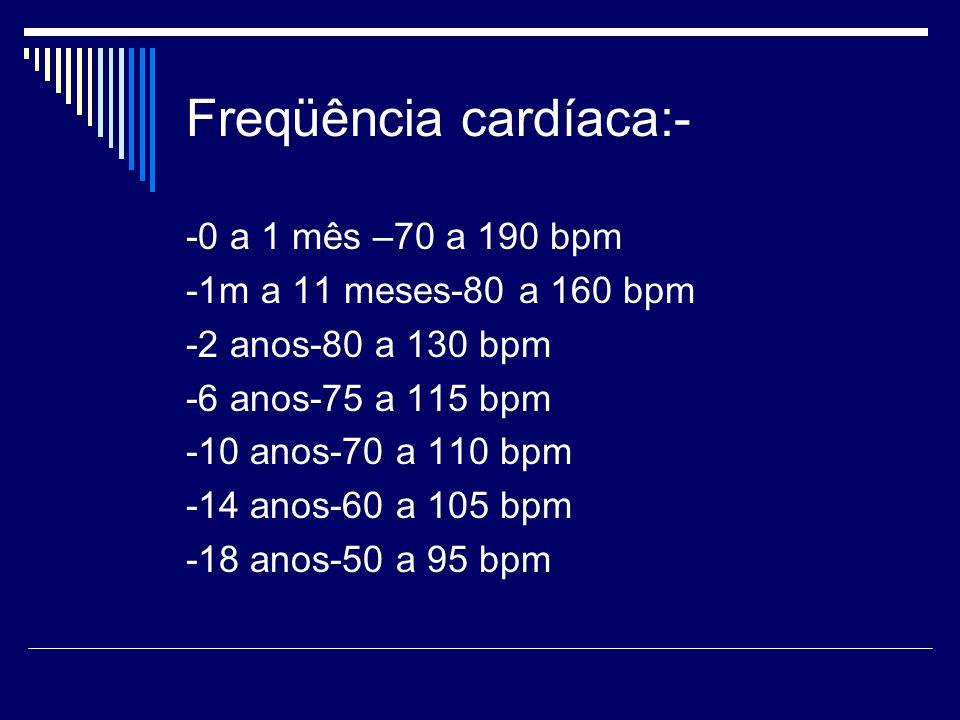 Freqüência cardíaca:- -0 a 1 mês –70 a 190 bpm -1m a 11 meses-80 a 160 bpm -2 anos-80 a 130 bpm -6 anos-75 a 115 bpm -10 anos-70 a 110 bpm -14 anos-60