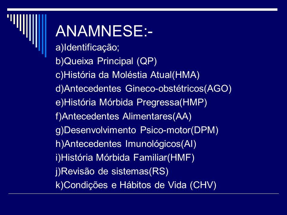 ANAMNESE:- a)Identificação; b)Queixa Principal (QP) c)História da Moléstia Atual(HMA) d)Antecedentes Gineco-obstétricos(AGO) e)História Mórbida Pregre