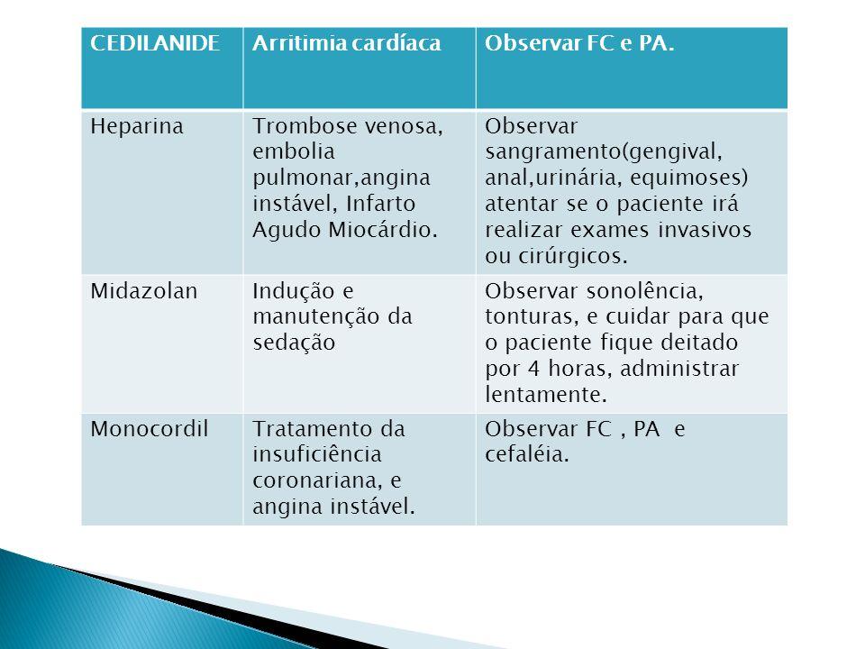 CEDILANIDEArritimia cardíacaObservar FC e PA. HeparinaTrombose venosa, embolia pulmonar,angina instável, Infarto Agudo Miocárdio. Observar sangramento