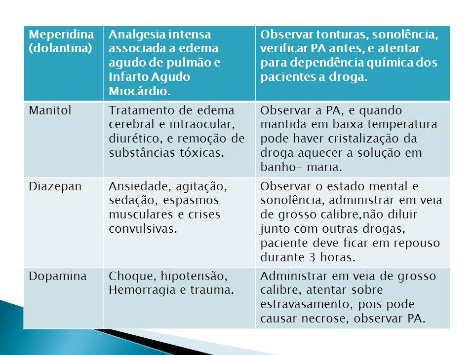 Meperidina (dolantina) Analgesia intensa associada a edema agudo de pulmão e Infarto Agudo Miocárdio. Observar tonturas, sonolência, verificar PA ante