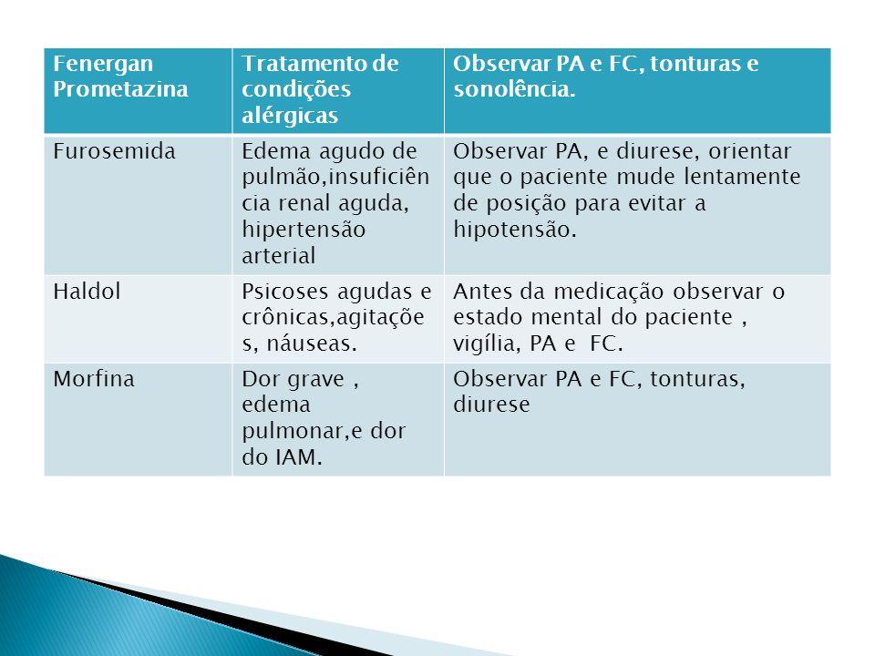 Fenergan Prometazina Tratamento de condições alérgicas Observar PA e FC, tonturas e sonolência. FurosemidaEdema agudo de pulmão,insuficiên cia renal a
