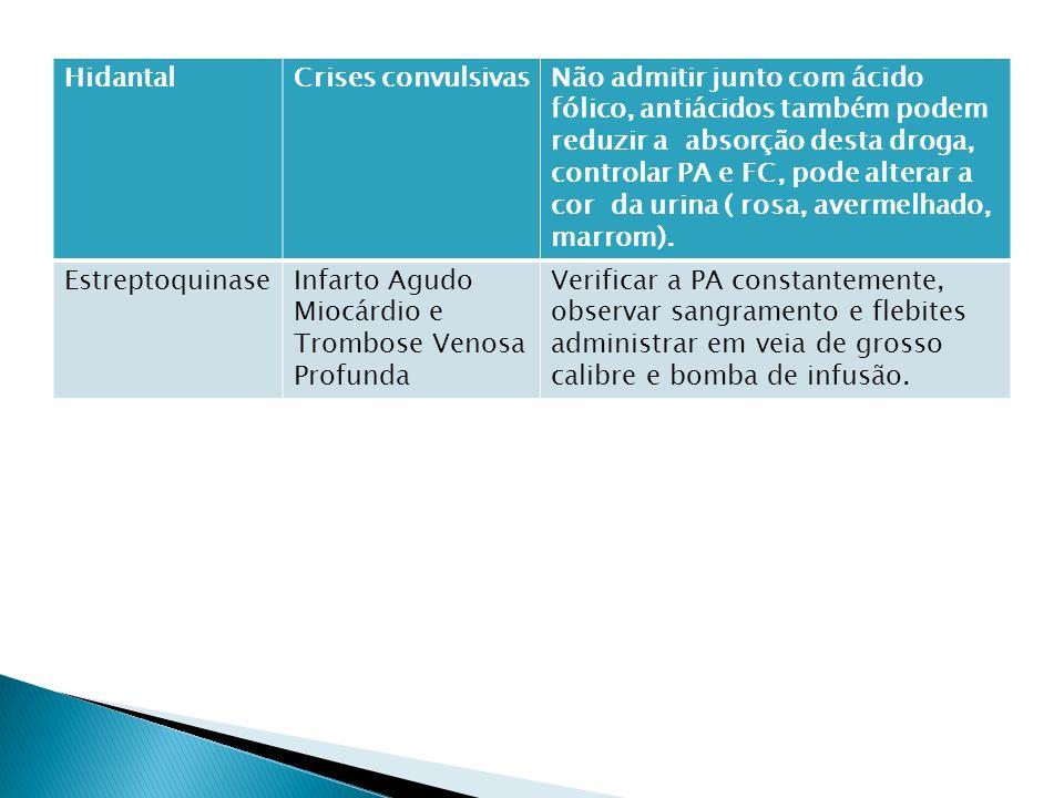 HidantalCrises convulsivasNão admitir junto com ácido fólico, antiácidos também podem reduzir a absorção desta droga, controlar PA e FC, pode alterar