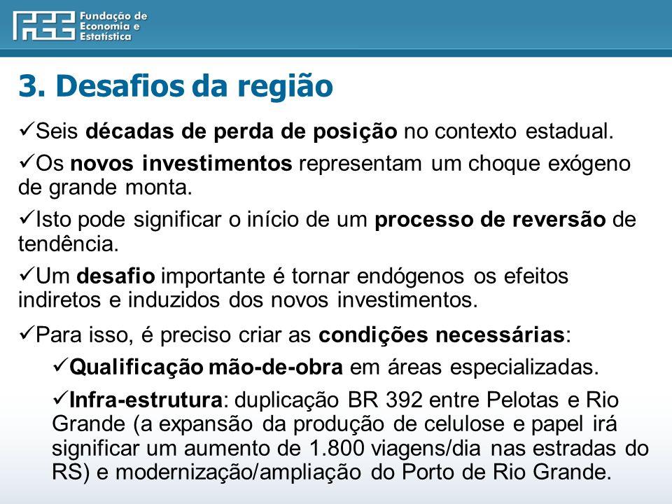 3.Desafios da região Seis décadas de perda de posição no contexto estadual.