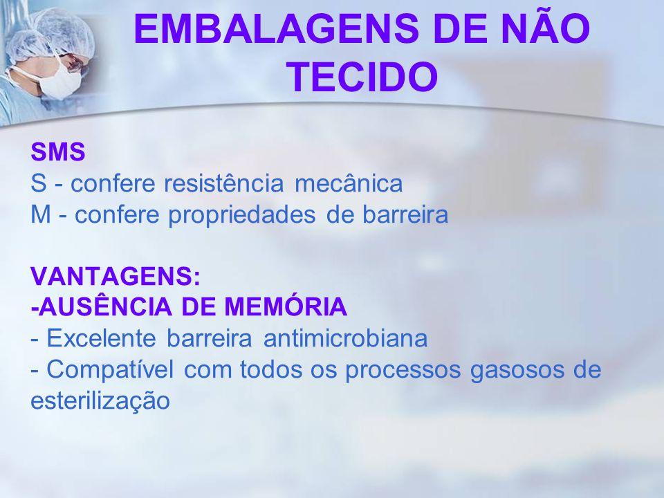 SMS S - confere resistência mecânica M - confere propriedades de barreira VANTAGENS: -AUSÊNCIA DE MEMÓRIA - Excelente barreira antimicrobiana - Compat