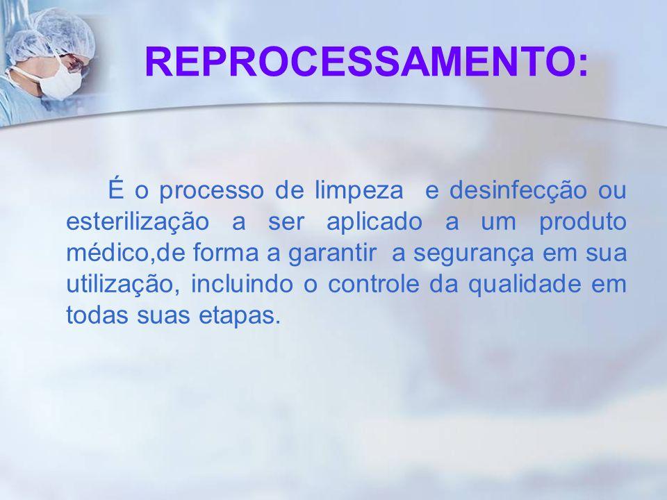 REPROCESSAMENTO: É o processo de limpeza e desinfecção ou esterilização a ser aplicado a um produto médico,de forma a garantir a segurança em sua util