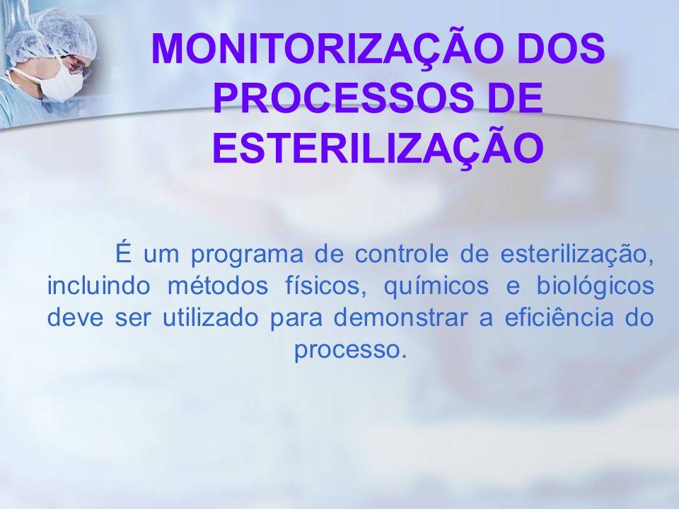 É um programa de controle de esterilização, incluindo métodos físicos, químicos e biológicos deve ser utilizado para demonstrar a eficiência do proces