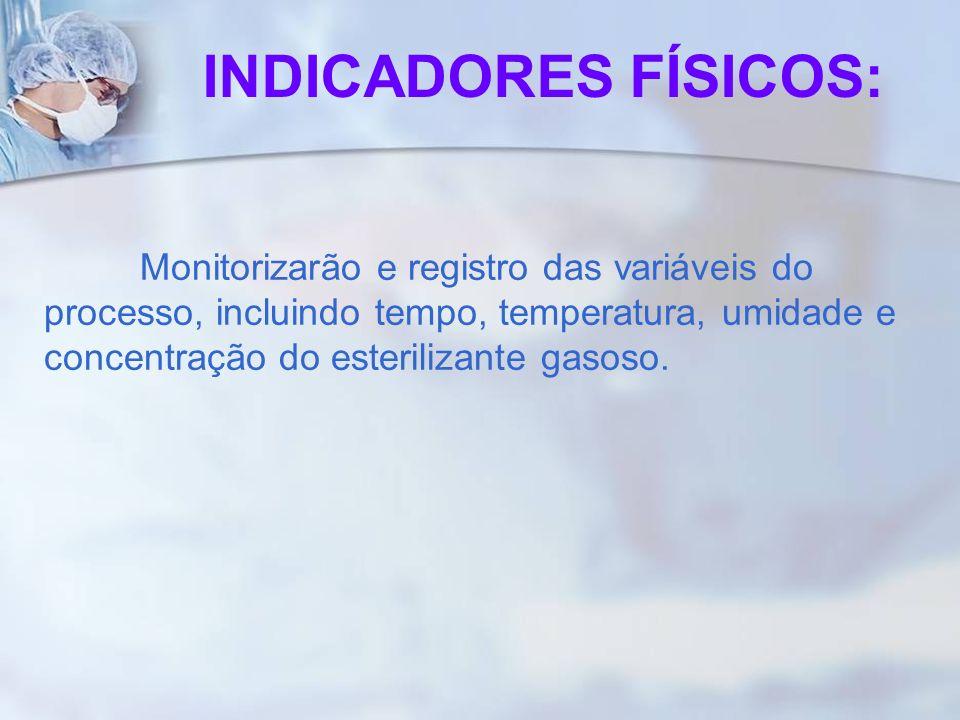 Monitorizarão e registro das variáveis do processo, incluindo tempo, temperatura, umidade e concentração do esterilizante gasoso. INDICADORES FÍSICOS: